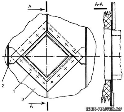 Сопряжение опорной пластины окна с кровлей из железа