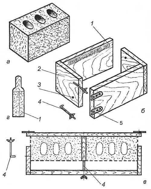 Формы для изготовления блоков из опилкобетона
