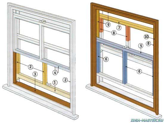 Окна подъёмные своими руками 464
