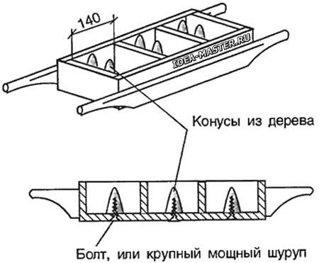 Технология изготовления шлакоблоков.  Цемент для шлакоблоков в основном берут М-400, лучше конечно использовать М-500...