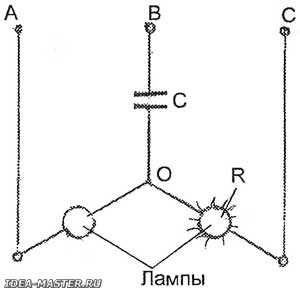 ипотеки простые способы определения чередования фаз Галя Дубок Василь