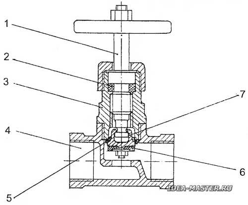 Водопроводный вентиль с