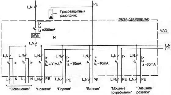 Типовая принципиальная схема