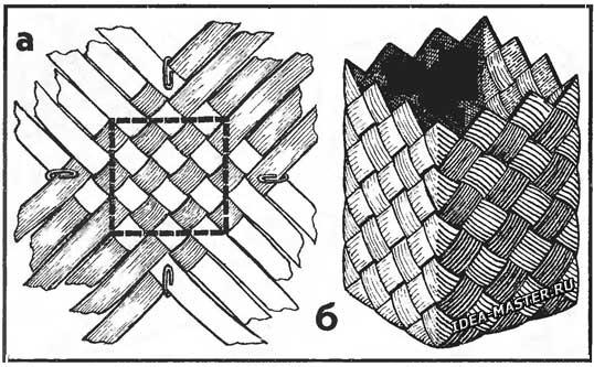 Набор и общий вид подстаканника