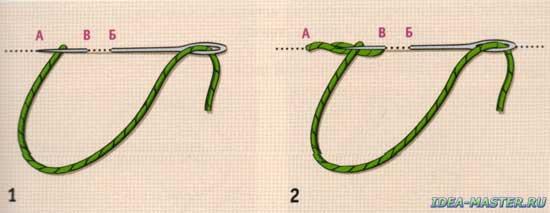 Как вышить контур в вышивке 514