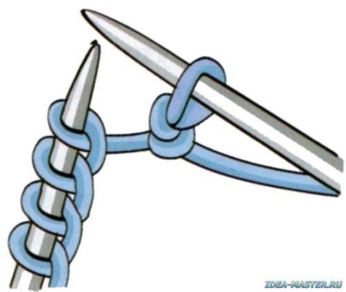 Основы вязания на спицах для начинающих