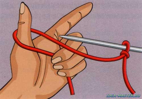 основы вязания спицами для начинающих