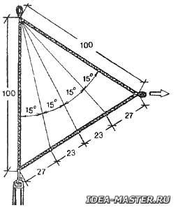 Разметочный веревочный треугольник