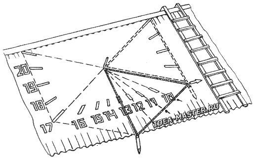 Техника разметки крыши при устройстве кадрана