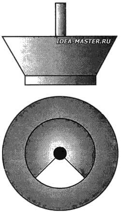 Бункер (жестяной) для засыпки измельчаемого продукта