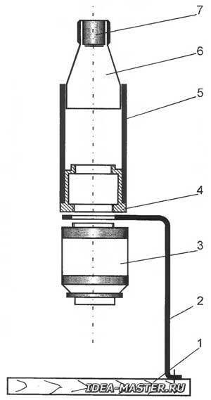 Самодельный микроскоп. Как сделать микроскоп из оптики от старого фотоаппарата