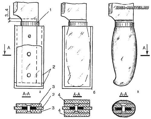 изготовления ручки ножа