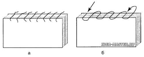 Крепление листов блока
