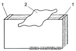 Подготовка блока (стопки) к переплету в твердую обложку