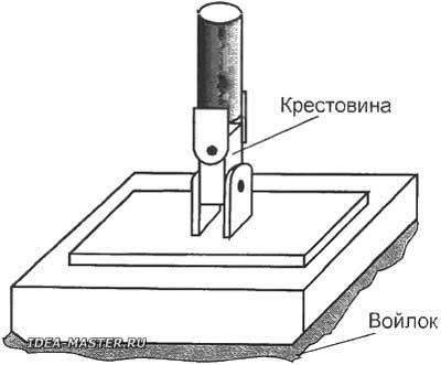 Самодельная шлифовальная насадка на электродрель - шлифовальный станок из дрели своими руками
