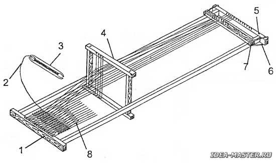 Как сделать самодельный ткацкий станок своими руками. Схемы, чертежи ткацкого станка