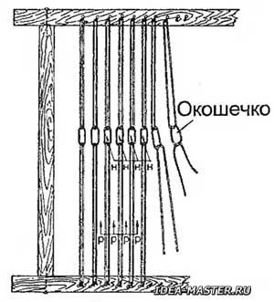 Конструкция вертикальной рамки ткацкого станка