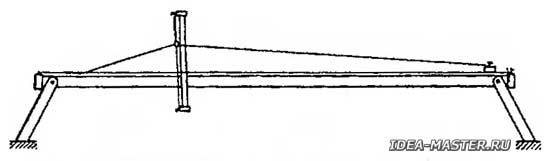 Ткацкий станок на ножках