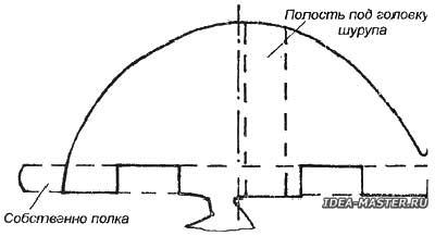 Верхняя часть задней стенки полочки «Плющ»