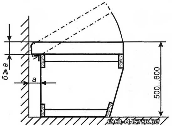 Самодельная кровать-рундук