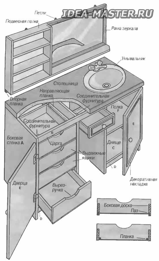Конструкция туалетного столика