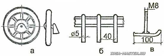 Конструкция колес, решетки и лыжи газонокосилки