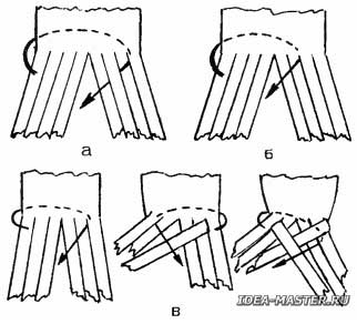 Плетение в восемь полосок и в шесть полосок