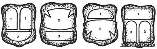 Раскрой шапки из 4 шкурок