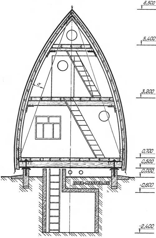 Как построить садовый домик