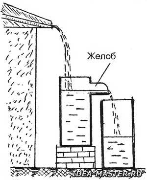 Фильтр дождевая вода своими руками